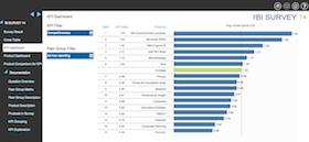 The BI Survey 14 Analyzer screenshot