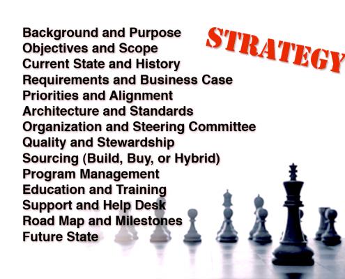 BI strategy