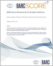 BARC Score BI