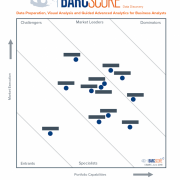 BARC Score data discovery chart