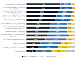 The Planning Survey 16 screenshot 3