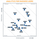 BARC Score Analytics for Business Users chart